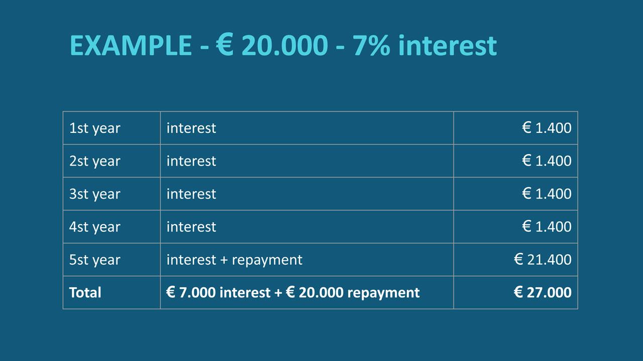 ip-adres-interest