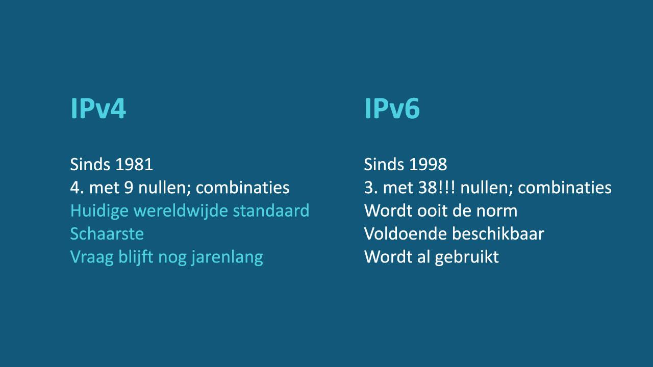 ip4-vs-ipv6